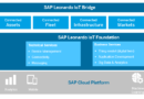 SAP Leonardo Cloud Platform for IoT – Overview