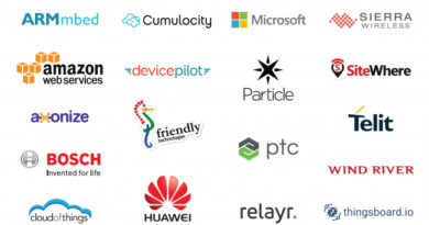 IoT Device Management Companies